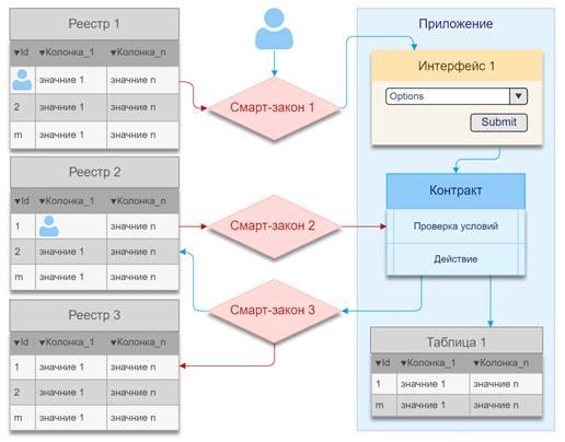 Цифровая экосистема eGaaS - 7