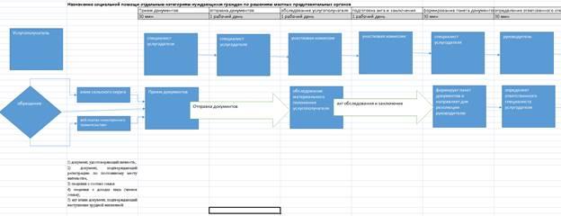 Скриншот 2020-03-05 10.00.41.png