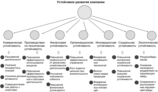 http://www.m-economy.ru/ftp_images/arts/40/40_05_08_01.png