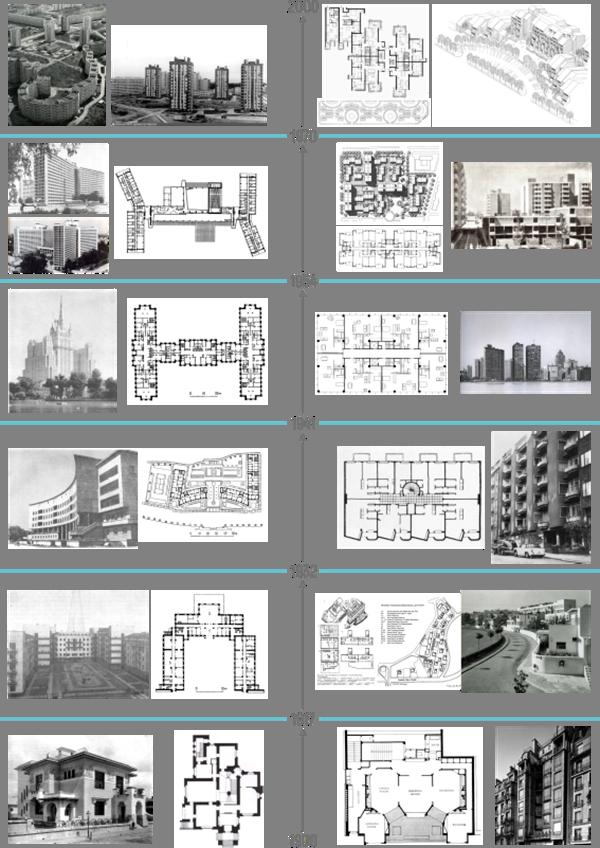 развитие жилья.png