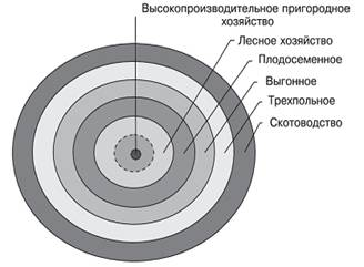 Описание: http://www.grandars.ru/images/1/review/id/1936/4d711b95a4.jpg