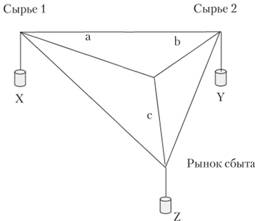 Описание: http://5rik.ru/textbook/images/image039-115.jpg