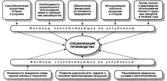 Описание: C:\Users\ana\AppData\Local\Microsoft\Windows\Temporary Internet Files\Content.Word\p0321.jpg