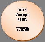 Блок-схема: узел: ВСТО Экспорт и НПЗ  73/58