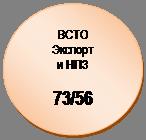 Блок-схема: узел: ВСТО Экспорт и НПЗ  73/56